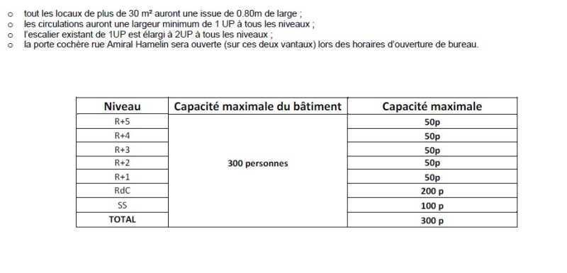 Bureau Location 75116 PARIS 11 RUE GALILEE
