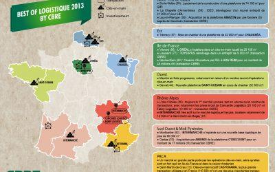 Rétrospective 2013 : Logistique en France