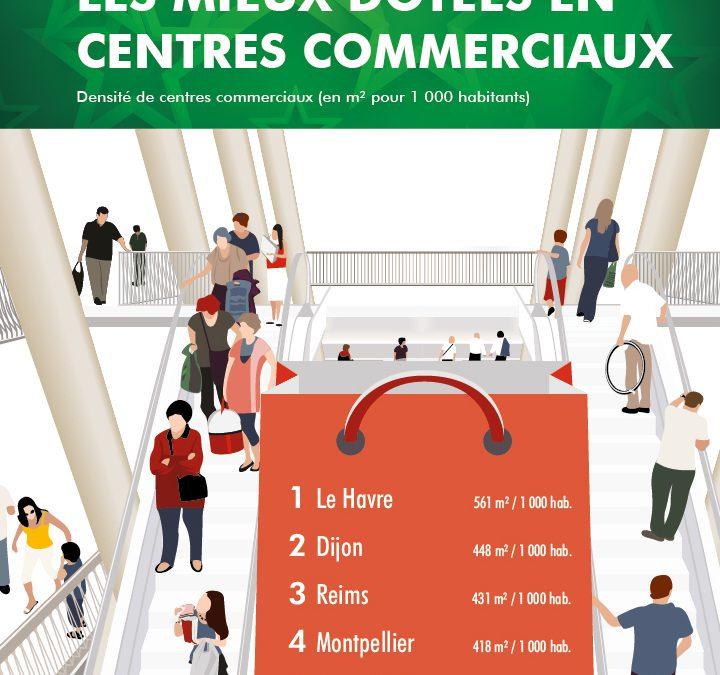 Top 5 des villes les mieux dotés en centres commerciaux