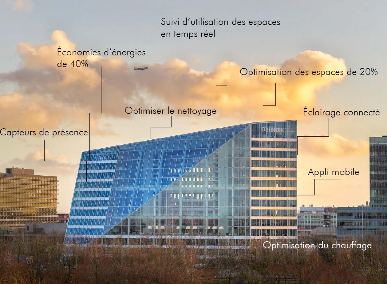 Où se trouve le gisement du Big Data d'un immeuble ?