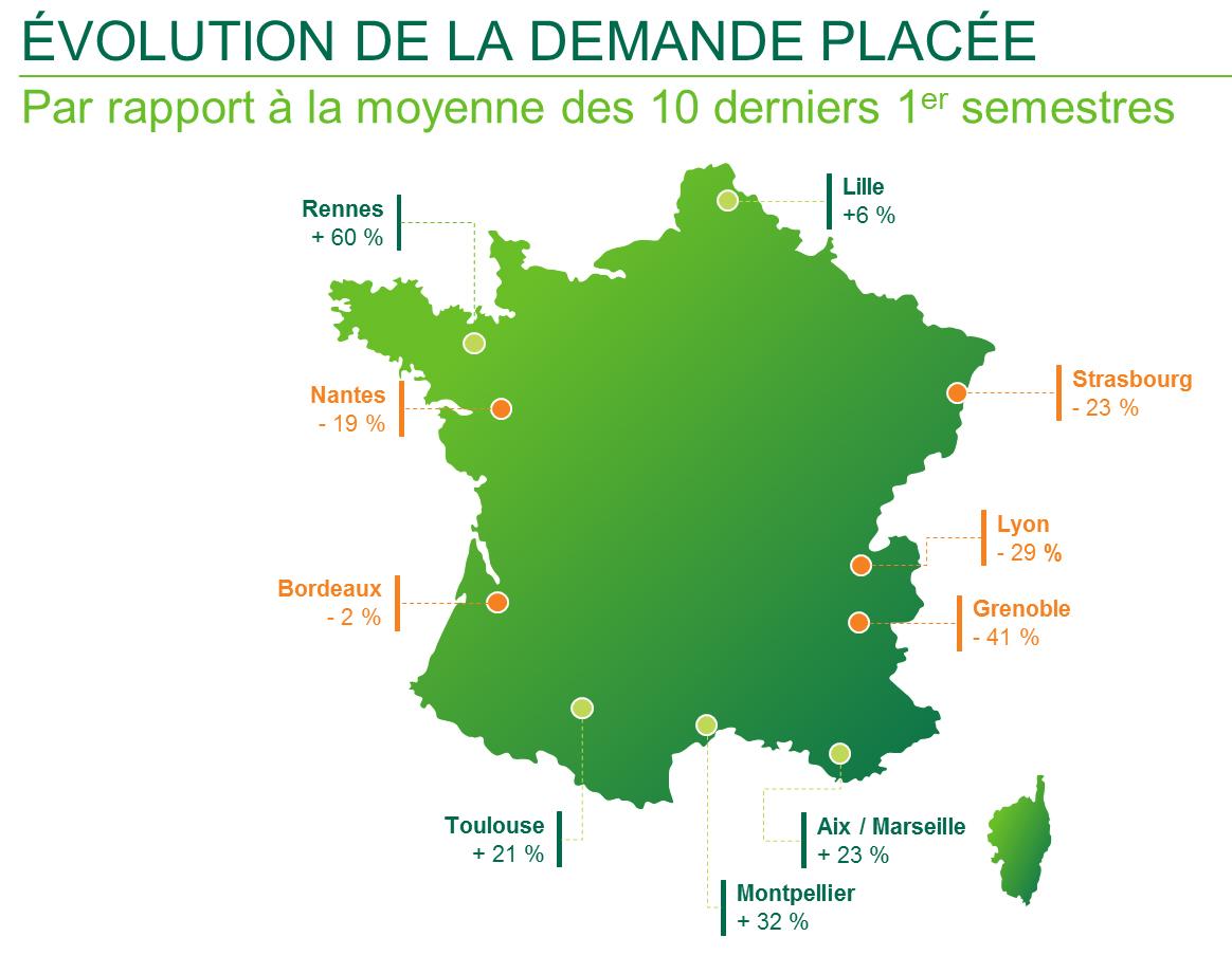 Le marché des bureaux en région au 1er semestre 2015