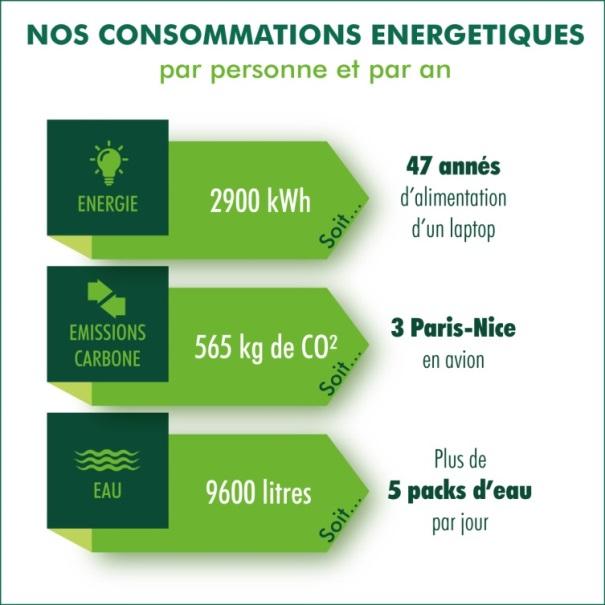 Systèmes d'information : solution COP 21 pour les bureaux de CBRE France
