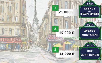 TOP 5 des rues parisiennes commerce