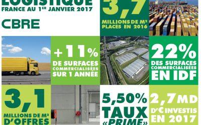 Quickview Logistique France – Janvier 2017