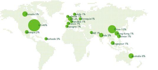 répartition des projets inscrits dans une démarche de certification WELL à travers le monde