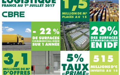 QuickView Logistique France au 2ème trimestre 2017
