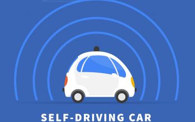La voiture autonome, une vision futuriste dans une conception urbaine obsolète