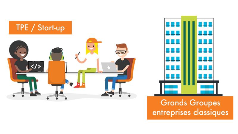 Pourquoi les entreprises adoptent-elles la Flexible Revolution ? Infographie